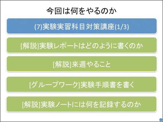 f:id:takahikonojima:20170605172420j:plain