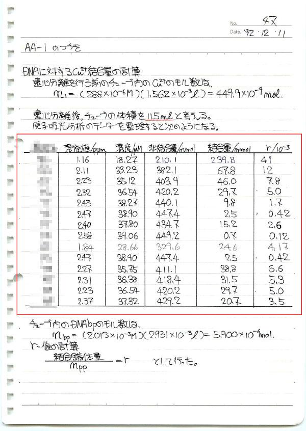 f:id:takahikonojima:20170607151953j:plain