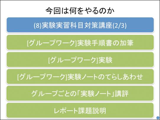 f:id:takahikonojima:20170613140845p:plain