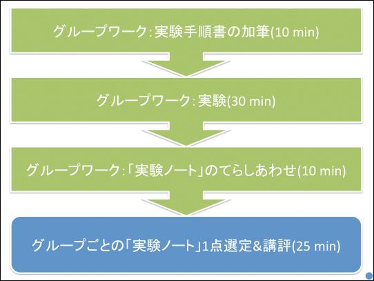 f:id:takahikonojima:20170613140939p:plain