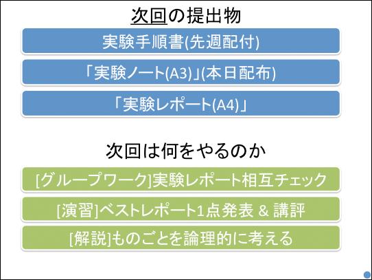 f:id:takahikonojima:20170613141001p:plain