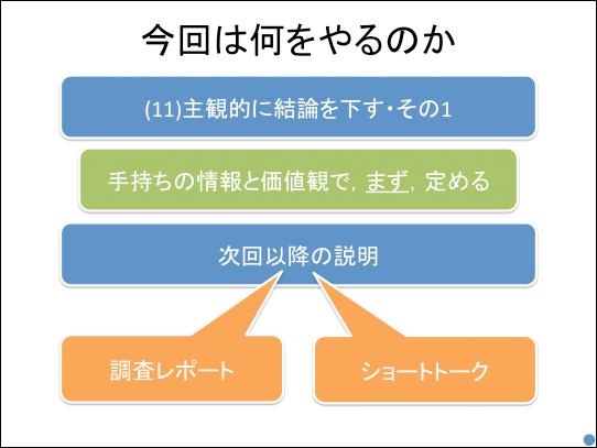 f:id:takahikonojima:20170711131217p:plain
