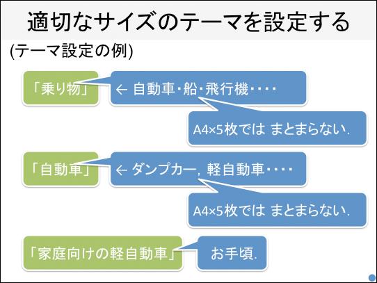 f:id:takahikonojima:20170711131343p:plain