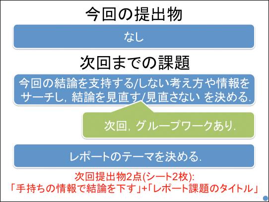 f:id:takahikonojima:20170711131501p:plain