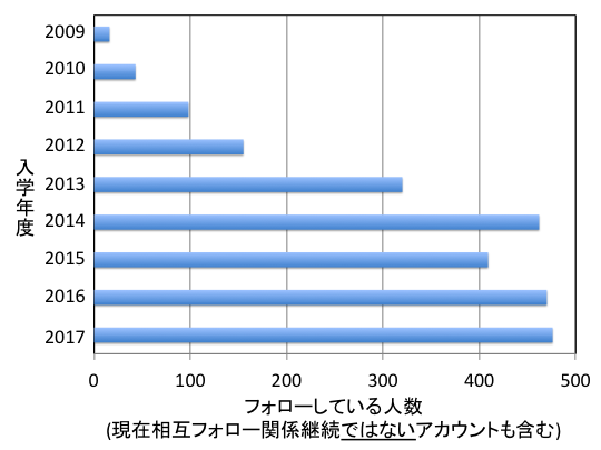 f:id:takahikonojima:20170711175835p:plain