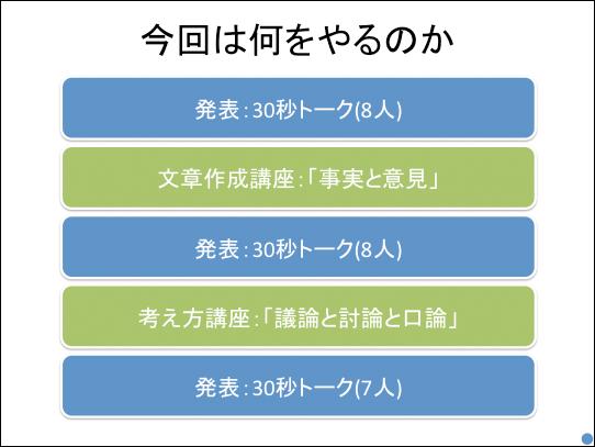f:id:takahikonojima:20170720211749p:plain