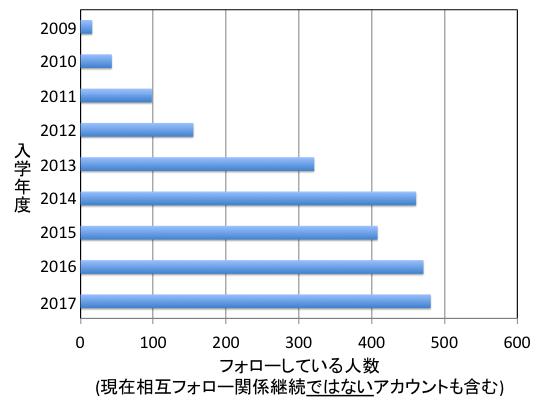 f:id:takahikonojima:20170731161059p:plain