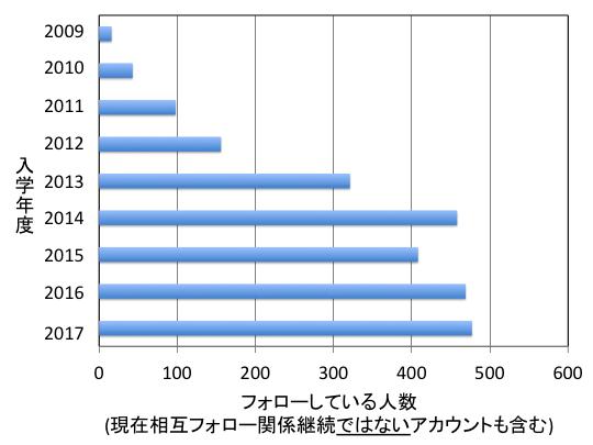f:id:takahikonojima:20170831100128p:plain