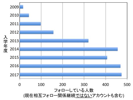 f:id:takahikonojima:20171001152433p:plain