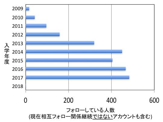 f:id:takahikonojima:20171201155123j:plain