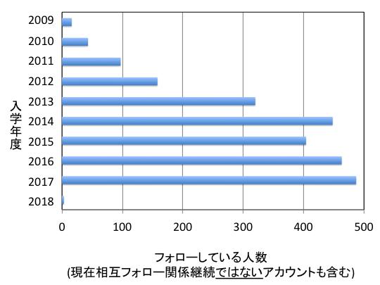 f:id:takahikonojima:20171221183020p:plain