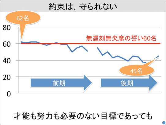 f:id:takahikonojima:20180119143632p:plain