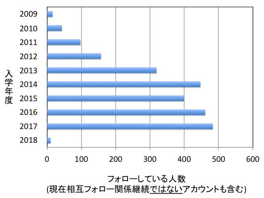 f:id:takahikonojima:20180130145334p:plain
