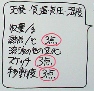 f:id:takahikonojima:20180130153423j:plain