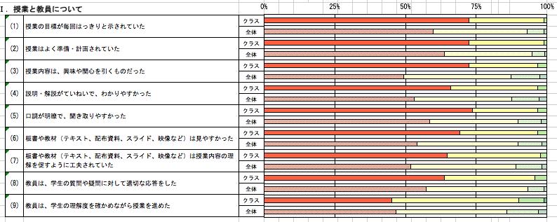 f:id:takahikonojima:20180208183853p:plain
