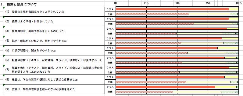 f:id:takahikonojima:20180208184047p:plain
