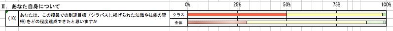 f:id:takahikonojima:20180208184058p:plain