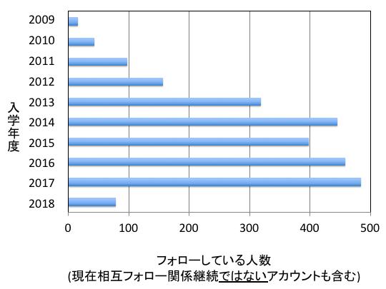 f:id:takahikonojima:20180228184759p:plain