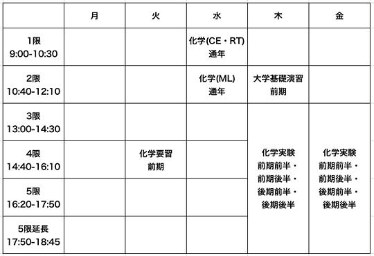 f:id:takahikonojima:20180302162452p:plain