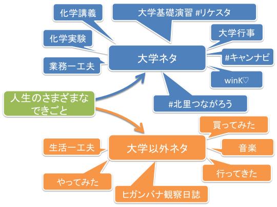 f:id:takahikonojima:20180306175140p:plain