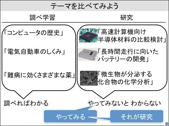 f:id:takahikonojima:20180324140059j:plain