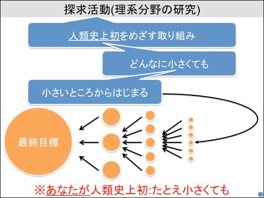 f:id:takahikonojima:20180324140151p:plain