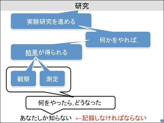 f:id:takahikonojima:20180324140159j:plain