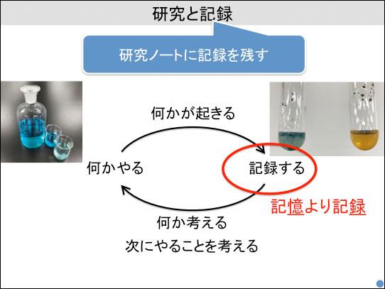 f:id:takahikonojima:20180324140206j:plain