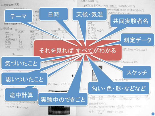 f:id:takahikonojima:20180324140236j:plain