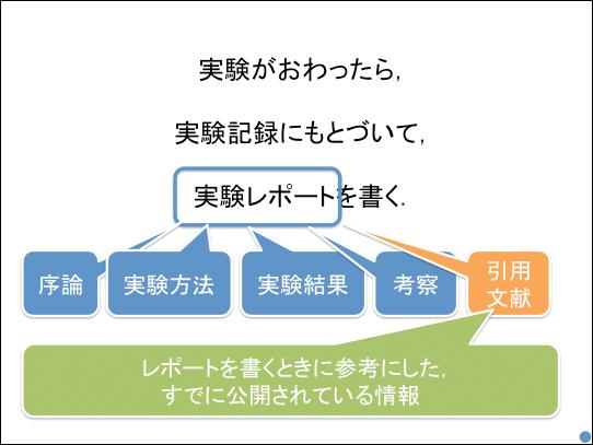 f:id:takahikonojima:20180324140253p:plain