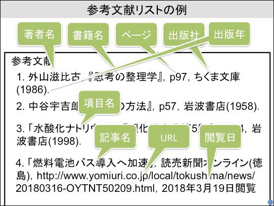f:id:takahikonojima:20180324140317p:plain