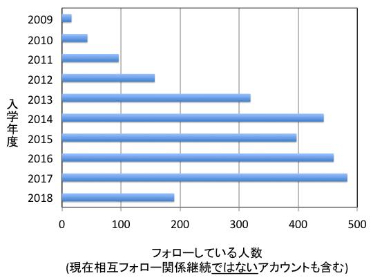 f:id:takahikonojima:20180330161436p:plain