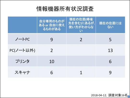 f:id:takahikonojima:20180426175456j:plain