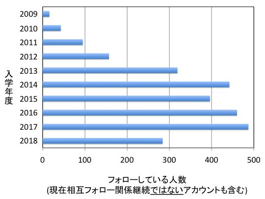 f:id:takahikonojima:20180429130957p:plain