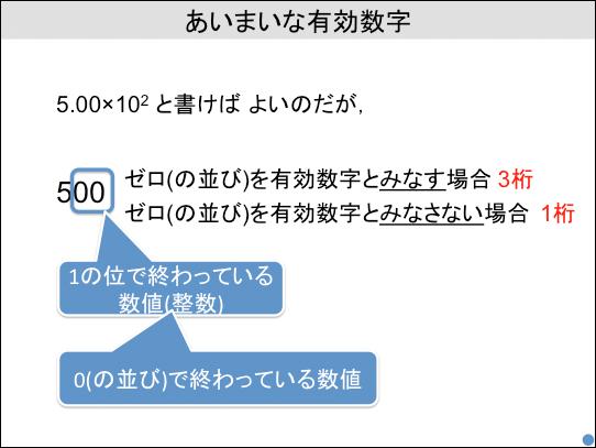 f:id:takahikonojima:20180506185113p:plain