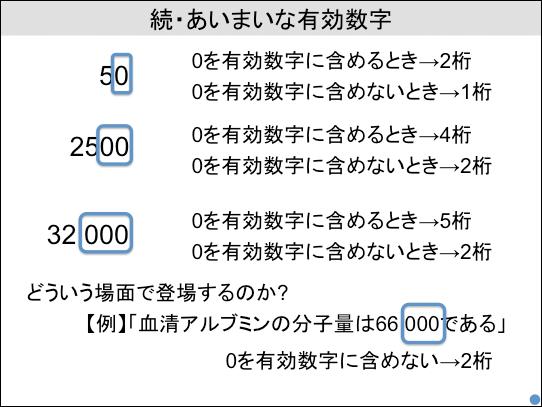 f:id:takahikonojima:20180506185122p:plain