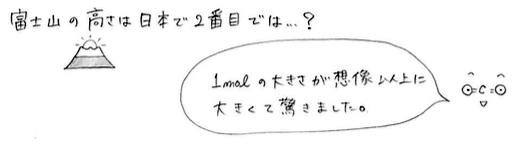 f:id:takahikonojima:20180531174714p:plain