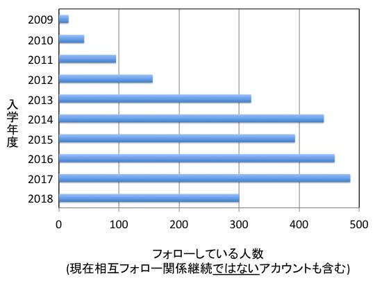 f:id:takahikonojima:20180601180508p:plain