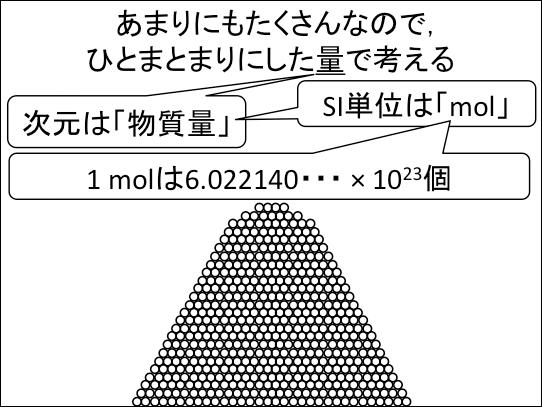 f:id:takahikonojima:20180603175936p:plain