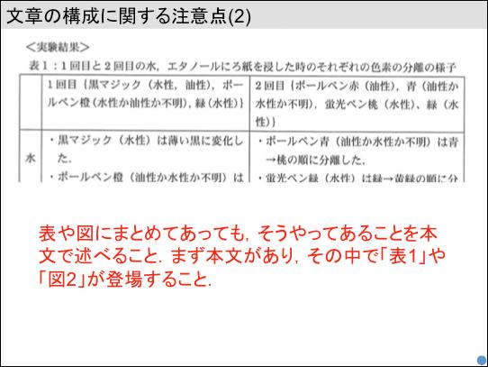 f:id:takahikonojima:20180622193609p:plain