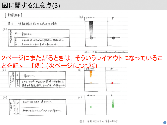 f:id:takahikonojima:20180622193658p:plain