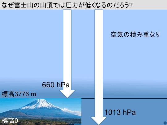 f:id:takahikonojima:20180702162326p:plain