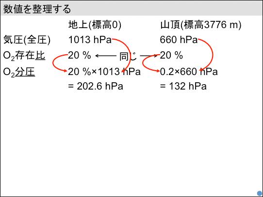 f:id:takahikonojima:20180702162333p:plain