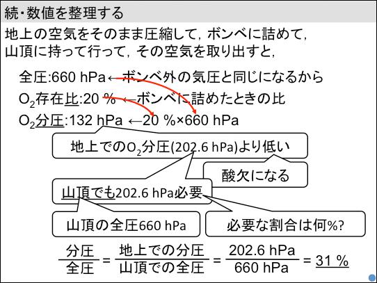 f:id:takahikonojima:20180702162339p:plain