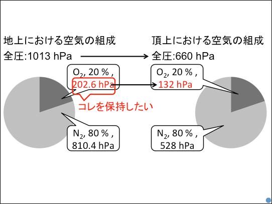 f:id:takahikonojima:20180702162348p:plain