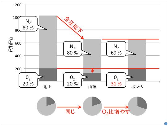 f:id:takahikonojima:20180702162355p:plain