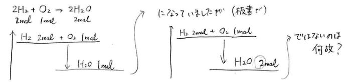 f:id:takahikonojima:20180711180905p:plain