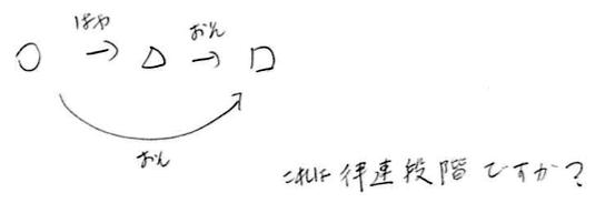 f:id:takahikonojima:20180719143445p:plain
