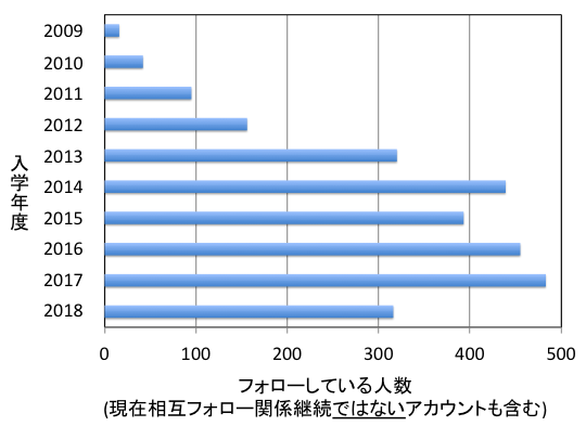 f:id:takahikonojima:20180804155522p:plain