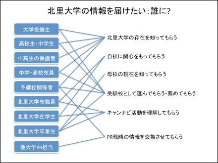 f:id:takahikonojima:20180815163848p:plain